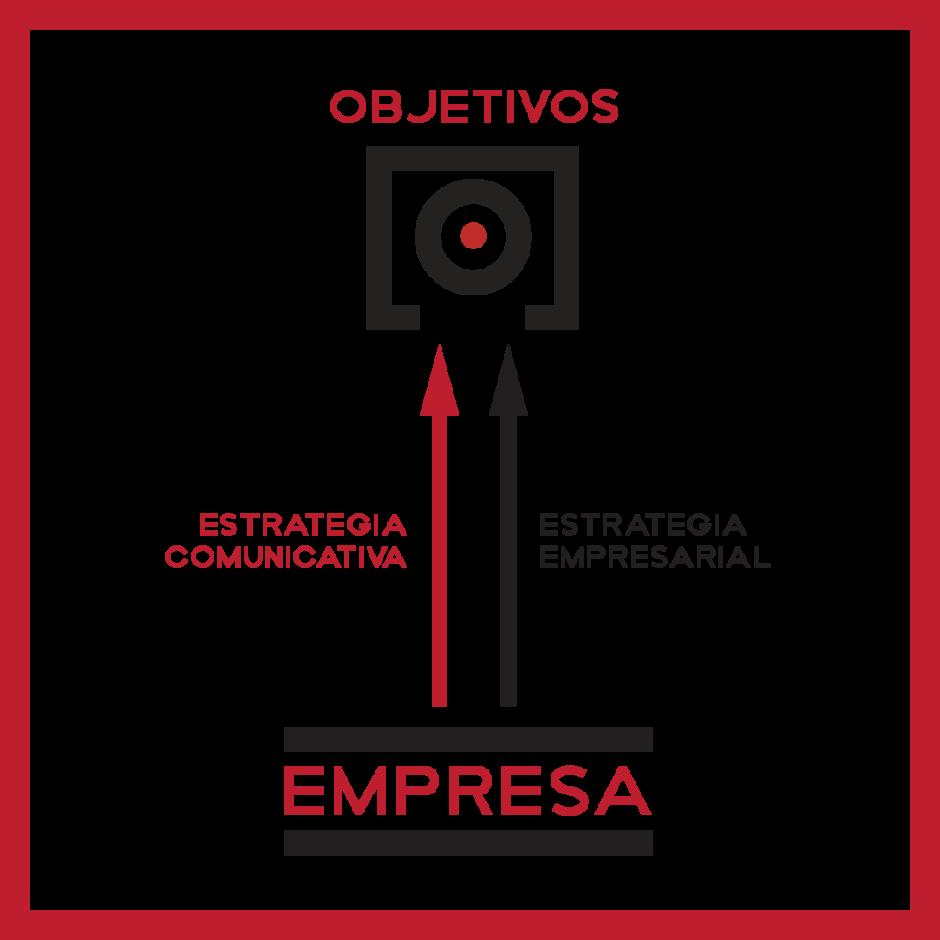 estrategia-comunicacion-insertcom